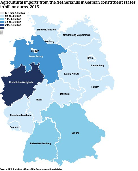Strongly growing agricultural exports to Germany